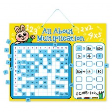 Educational - All About Multiplication